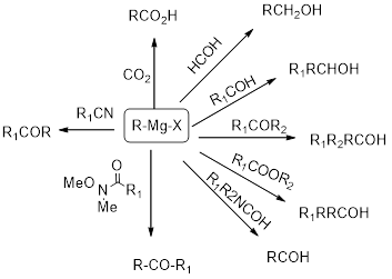 organic chemistry - Online Organic Chemistry Tutor
