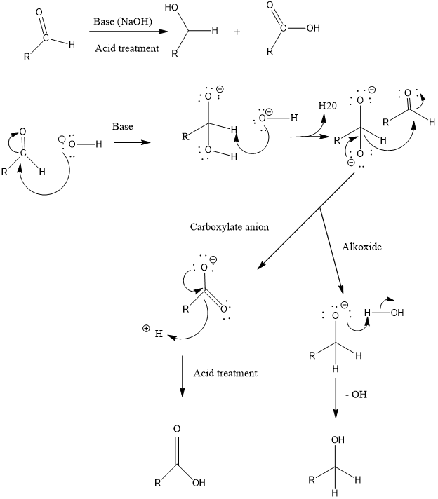 Cannizzaro Reaction - Online Organic Chemistry Tutor