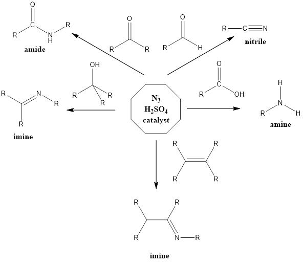 organic chemistry quiz help - Online Organic Chemistry Tutor