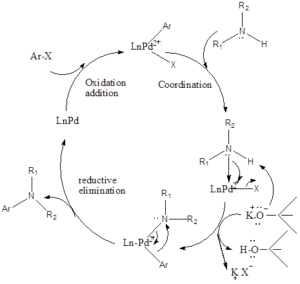 Homework help organic chemistry
